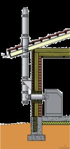 Schiedel Permeter 10 м 250 мм через стену