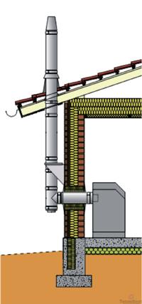 Schiedel Permeter 4 м 130 мм через стену