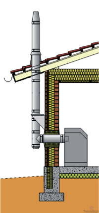 Schiedel Permeter 9 м 200 мм через стену