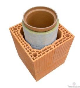 керамический дымоход фото